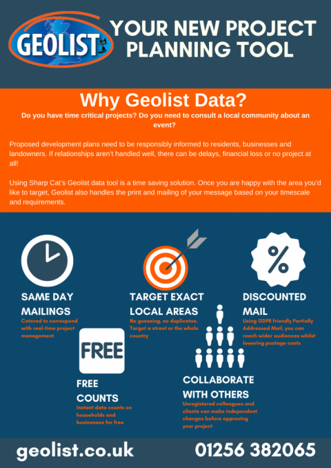 How Geolist Data Helps the Construction Industry